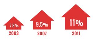 stats-arrows